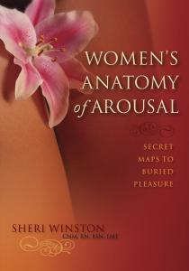 Womens Anatomy of Arousal~Erectile Network of Orgasmic Bliss
